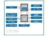 Intel H61